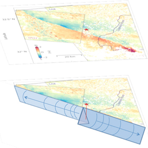 map of fault