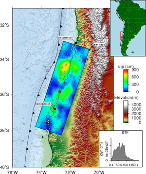 slip map of 2010 Haiti earthquake